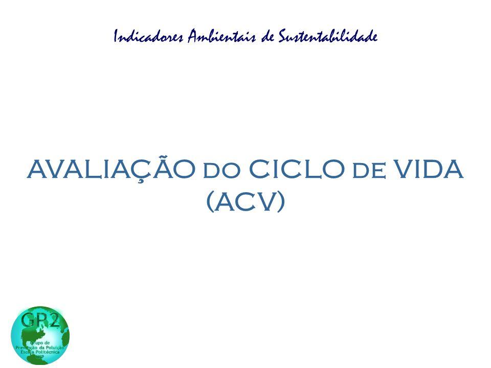 AVALIAÇÃO do CICLO de VIDA (ACV) Indicadores Ambientais de Sustentabilidade