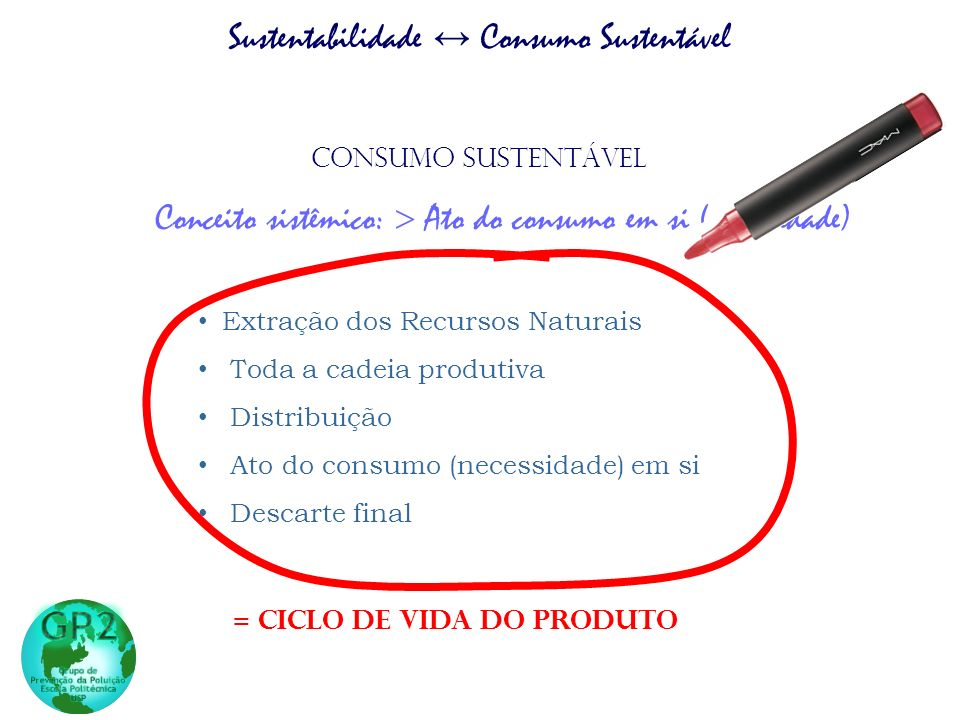 CONSUMO SUSTENTÁVEL Conceito sistêmico: Ato do consumo em si (necessidade) Extração dos Recursos Naturais Toda a cadeia produtiva Distribuição Ato do consumo (necessidade) em si Descarte final = CICLO DE VIDA DO PRODUTO Sustentabilidade Consumo Sustentável