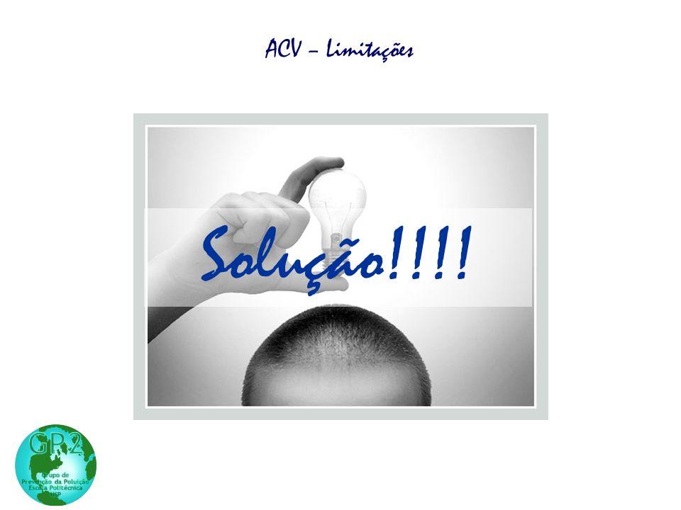 ACV – Limitações Solução!!!!