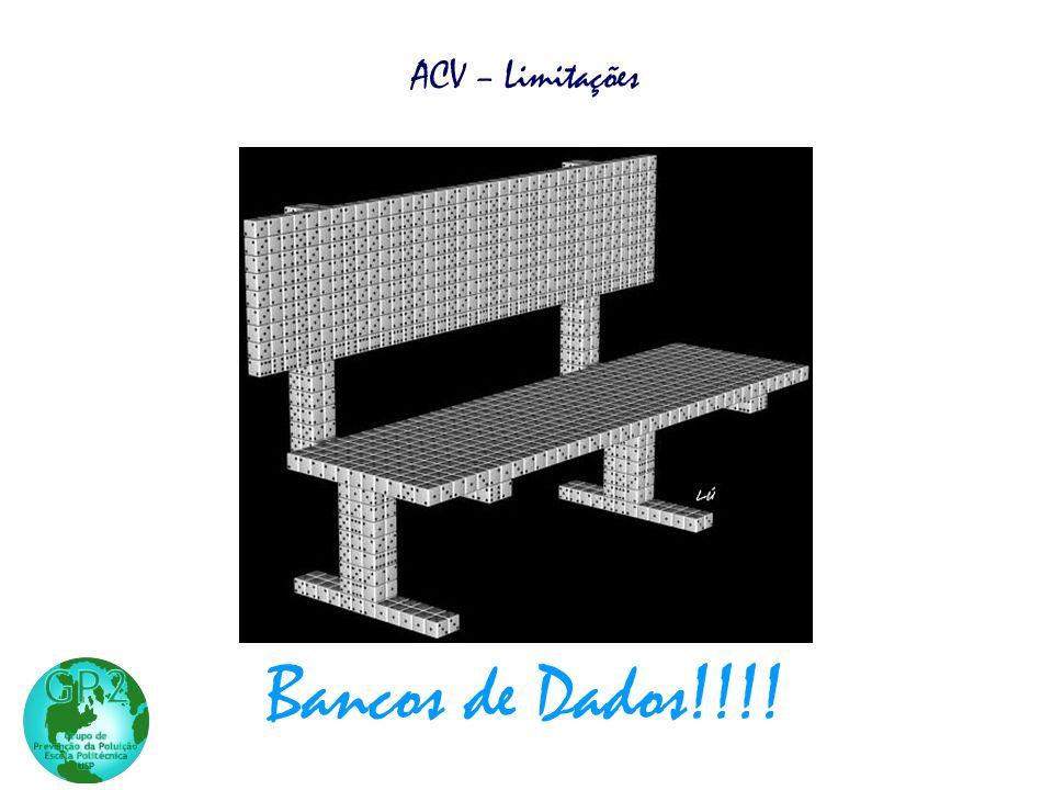 ACV – Limitações Bancos de Dados!!!!