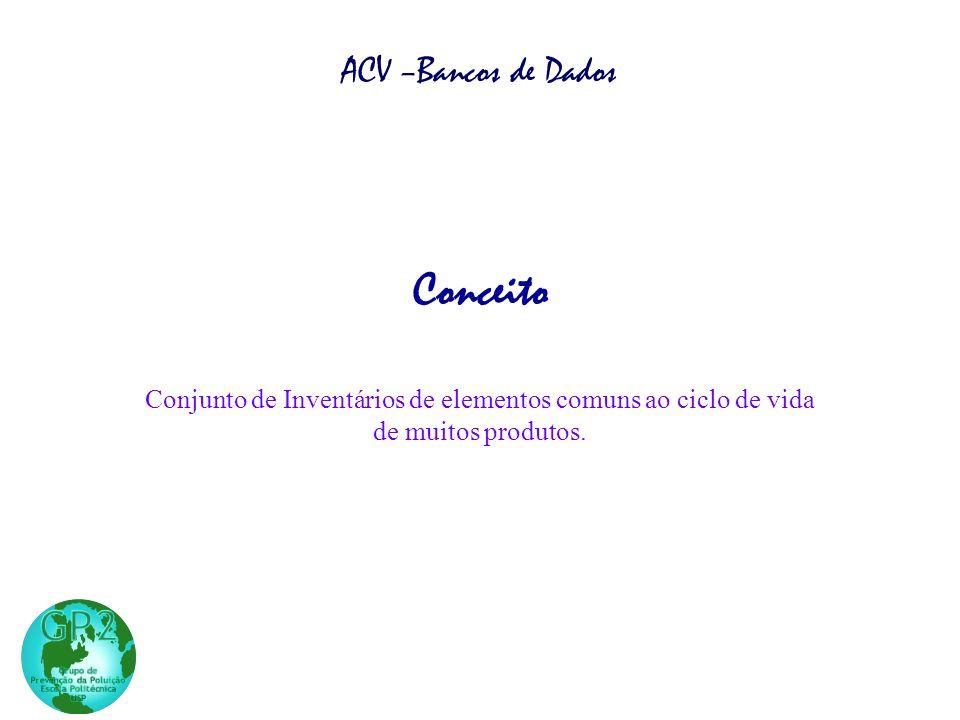 Conceito Conjunto de Inventários de elementos comuns ao ciclo de vida de muitos produtos. ACV –Bancos de Dados