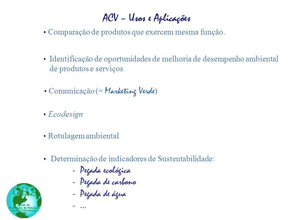 Rotulagem ambiental Comparação de produtos que exercem mesma função. Identificação de oportunidades de melhoria de desempenho ambiental de produtos e
