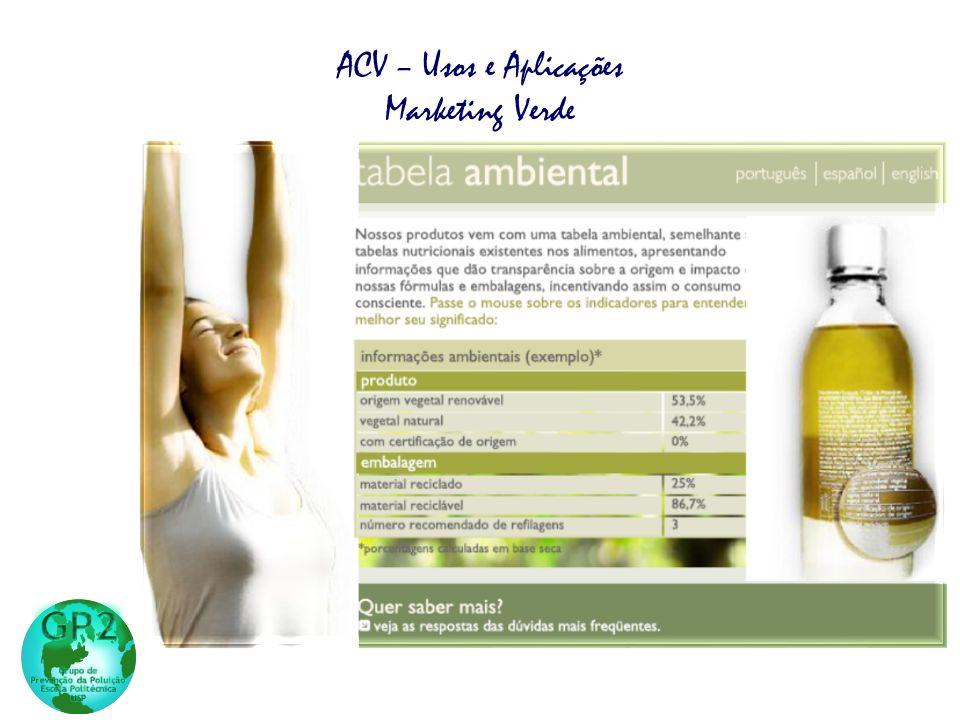 ACV – Usos e Aplicações Marketing Verde
