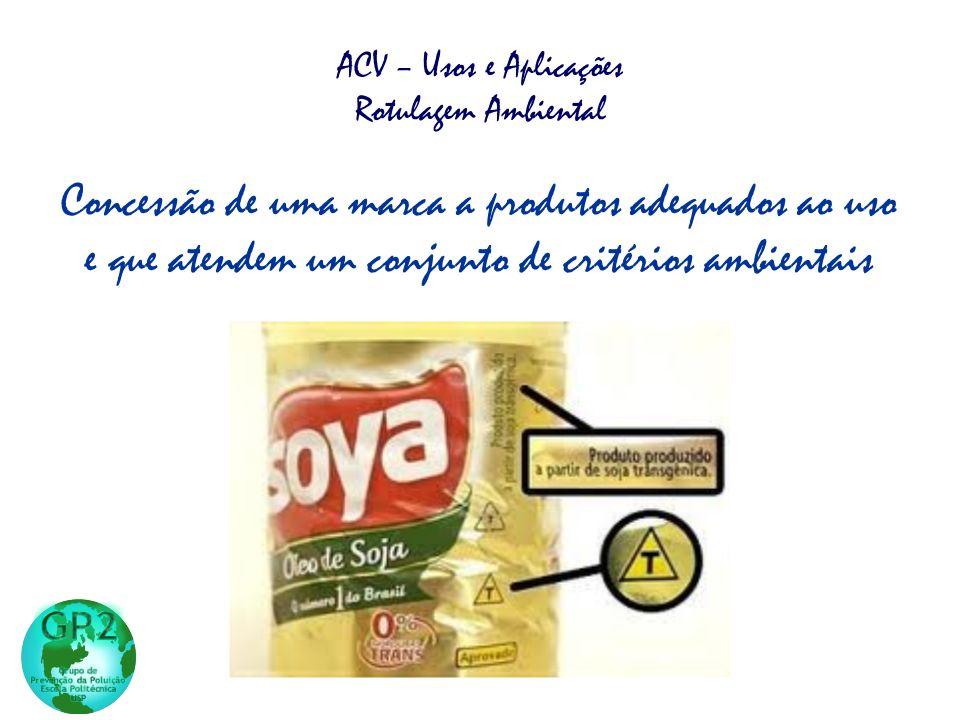 Concessão de uma marca a produtos adequados ao uso e que atendem um conjunto de critérios ambientais ACV – Usos e Aplicações Rotulagem Ambiental