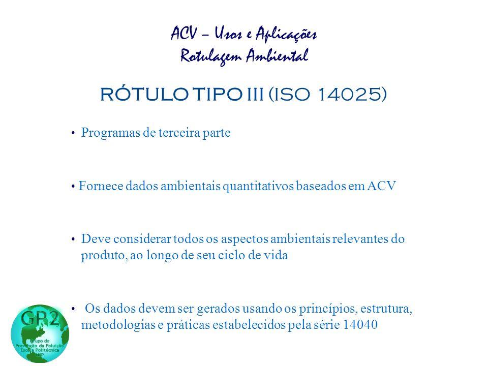 Programas de terceira parte Fornece dados ambientais quantitativos baseados em ACV Deve considerar todos os aspectos ambientais relevantes do produto, ao longo de seu ciclo de vida Os dados devem ser gerados usando os princípios, estrutura, metodologias e práticas estabelecidos pela série 14040 RÓTULO TIPO III (ISO 14025) ACV – Usos e Aplicações Rotulagem Ambiental