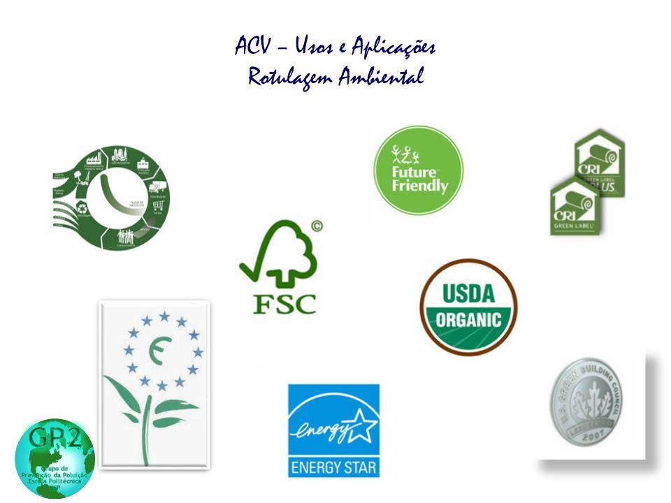 ACV – Usos e Aplicações Rotulagem Ambiental