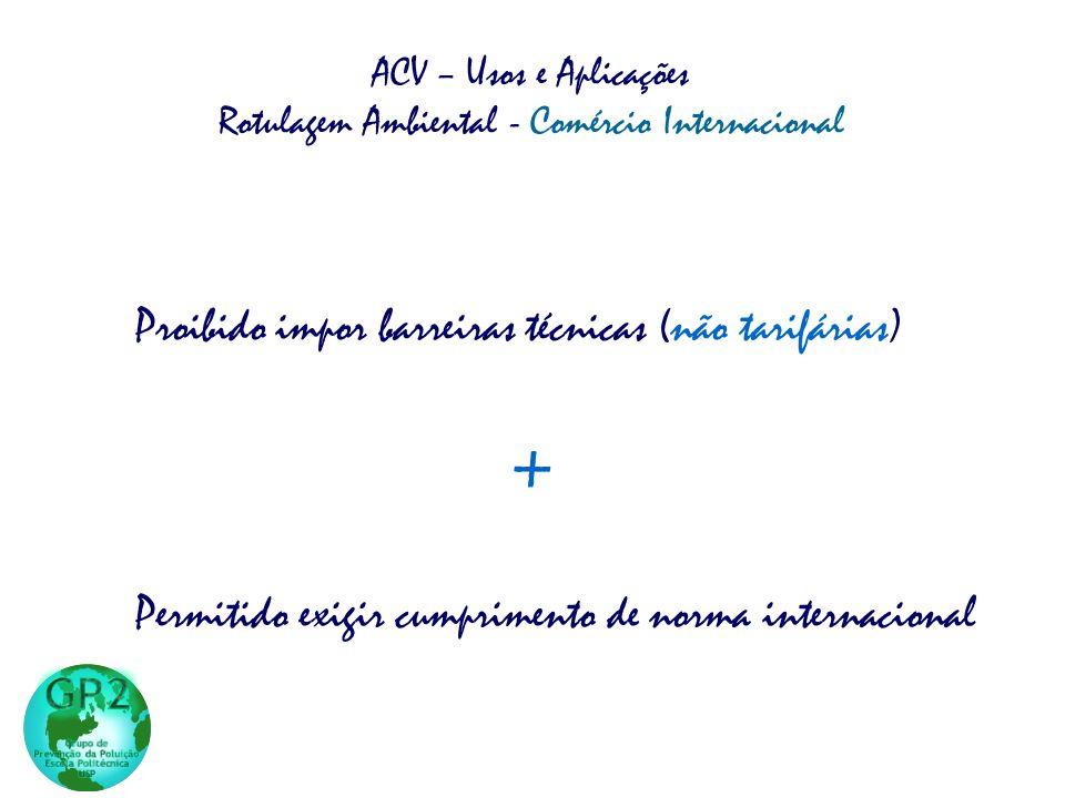 Proibido impor barreiras técnicas (não tarifárias) Permitido exigir cumprimento de norma internacional ACV – Usos e Aplicações Rotulagem Ambiental - Comércio Internacional +