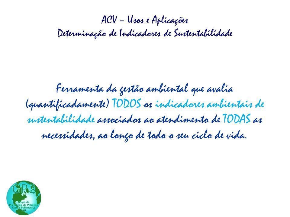 Ferramenta da gestão ambiental que avalia (quantificadamente) TODOS os indicadores ambientais de sustentabilidade associados ao atendimento de TODAS as necessidades, ao longo de todo o seu ciclo de vida.