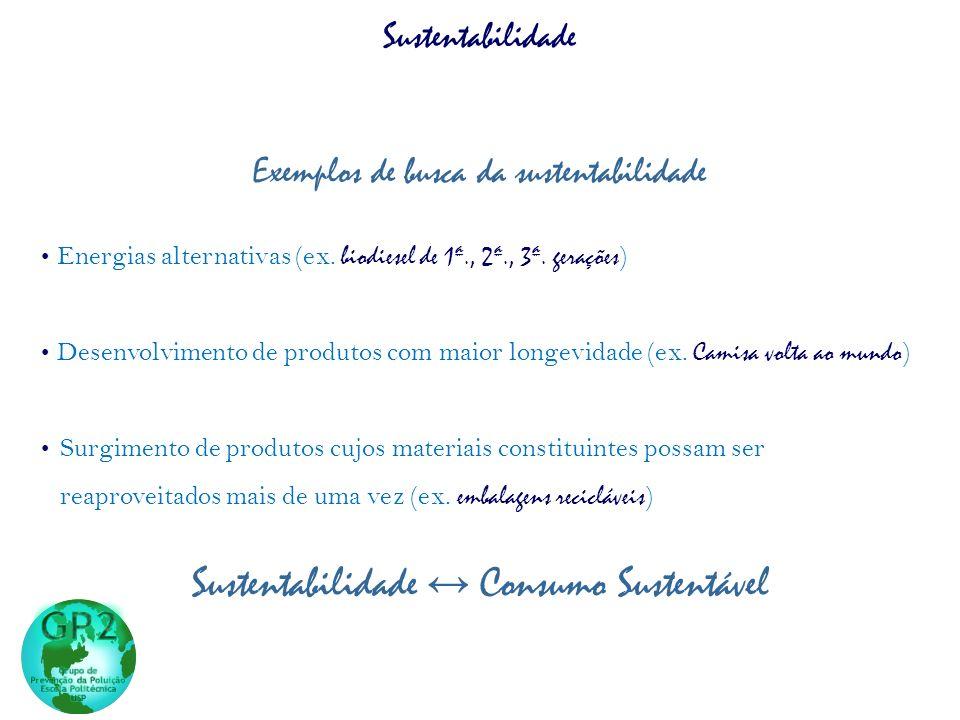Exemplos de busca da sustentabilidade Energias alternativas (ex. biodiesel de 1ª., 2ª., 3ª. gerações ) Desenvolvimento de produtos com maior longevida