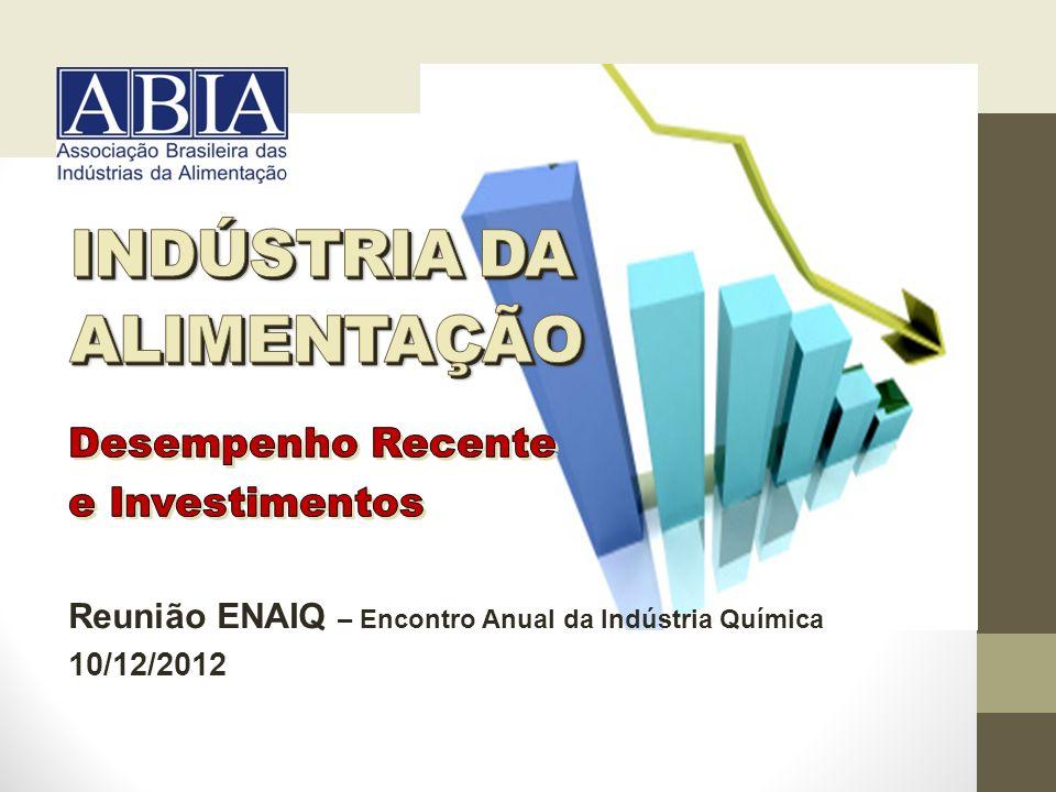 10/12/2012 Reunião ENAIQ – Encontro Anual da Indústria Química