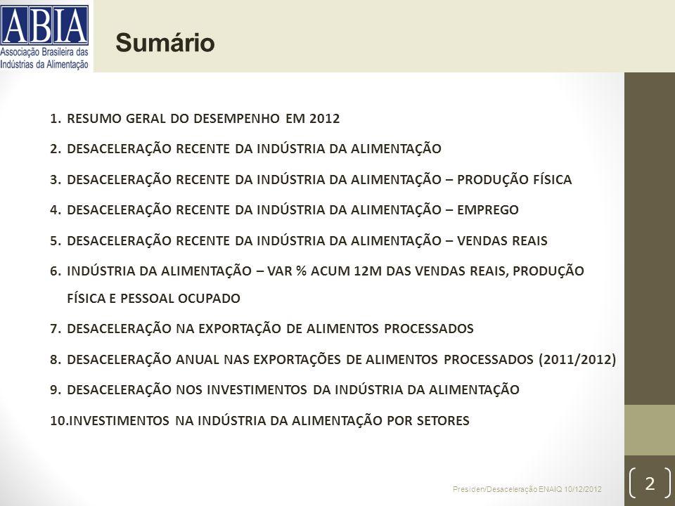 Sumário 1.RESUMO GERAL DO DESEMPENHO EM 2012 2.DESACELERAÇÃO RECENTE DA INDÚSTRIA DA ALIMENTAÇÃO 3.DESACELERAÇÃO RECENTE DA INDÚSTRIA DA ALIMENTAÇÃO – PRODUÇÃO FÍSICA 4.DESACELERAÇÃO RECENTE DA INDÚSTRIA DA ALIMENTAÇÃO – EMPREGO 5.DESACELERAÇÃO RECENTE DA INDÚSTRIA DA ALIMENTAÇÃO – VENDAS REAIS 6.INDÚSTRIA DA ALIMENTAÇÃO – VAR % ACUM 12M DAS VENDAS REAIS, PRODUÇÃO FÍSICA E PESSOAL OCUPADO 7.DESACELERAÇÃO NA EXPORTAÇÃO DE ALIMENTOS PROCESSADOS 8.DESACELERAÇÃO ANUAL NAS EXPORTAÇÕES DE ALIMENTOS PROCESSADOS (2011/2012) 9.DESACELERAÇÃO NOS INVESTIMENTOS DA INDÚSTRIA DA ALIMENTAÇÃO 10.INVESTIMENTOS NA INDÚSTRIA DA ALIMENTAÇÃO POR SETORES Presiden/Desaceleração ENAIQ 10/12/2012 2