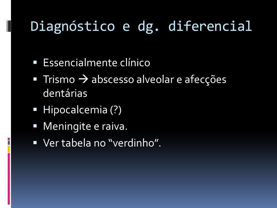 Diagnóstico e dg. diferencial Essencialmente clínico Trismo abscesso alveolar e afecções dentárias Hipocalcemia (?) Meningite e raiva. Ver tabela no v