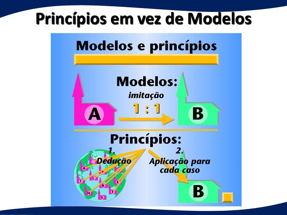 Princípios X Modelos Nos últimos 10 ou 20 anos temos tentado copiar modelos Parece ser mais fácil copiar um modelo Tem causado muita frustração Tem criado uma ênfase doentia em super-igrejas