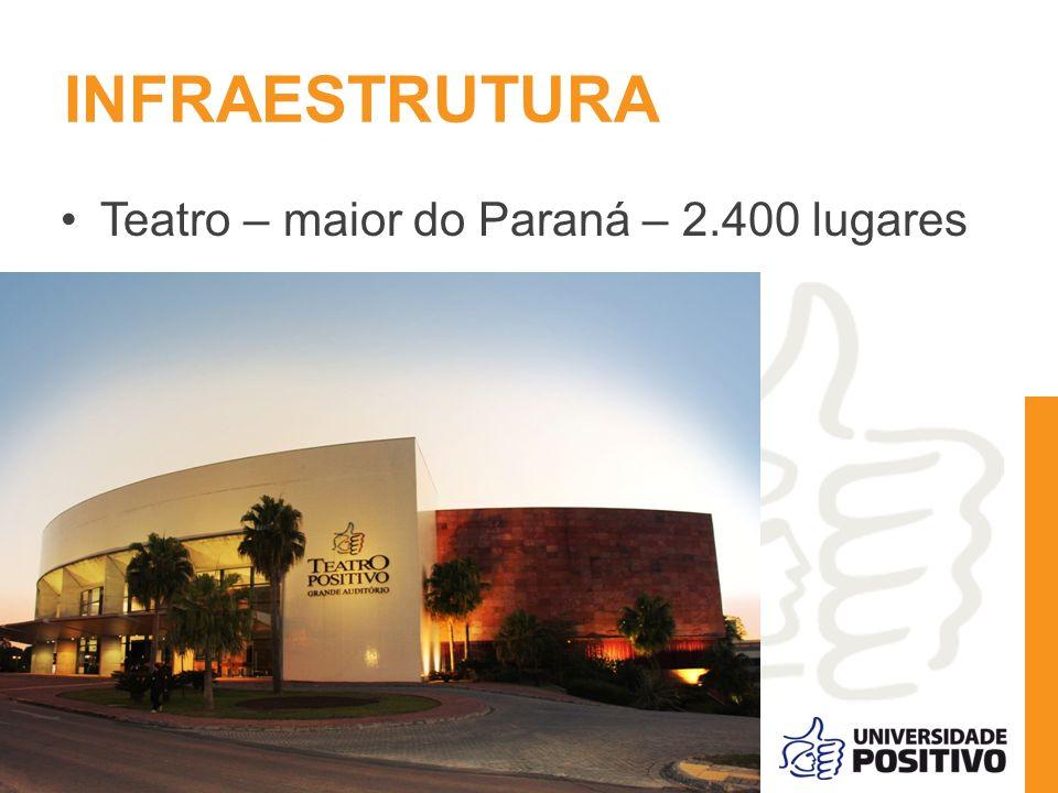INFRAESTRUTURA Teatro – maior do Paraná – 2.400 lugares