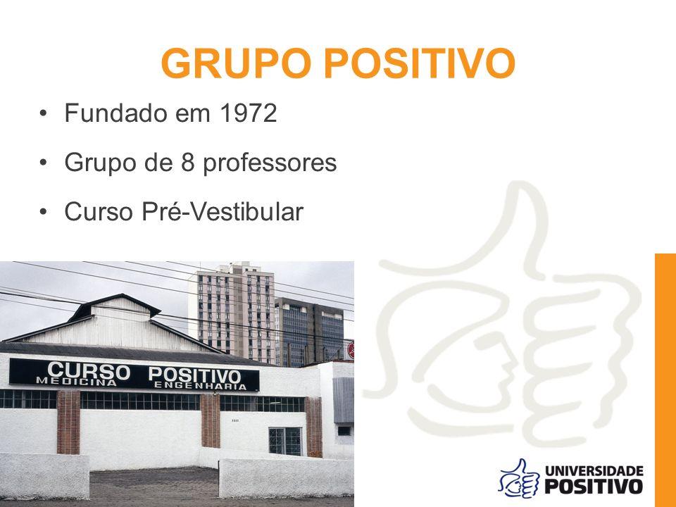 GRUPO POSITIVO Fundado em 1972 Grupo de 8 professores Curso Pré-Vestibular