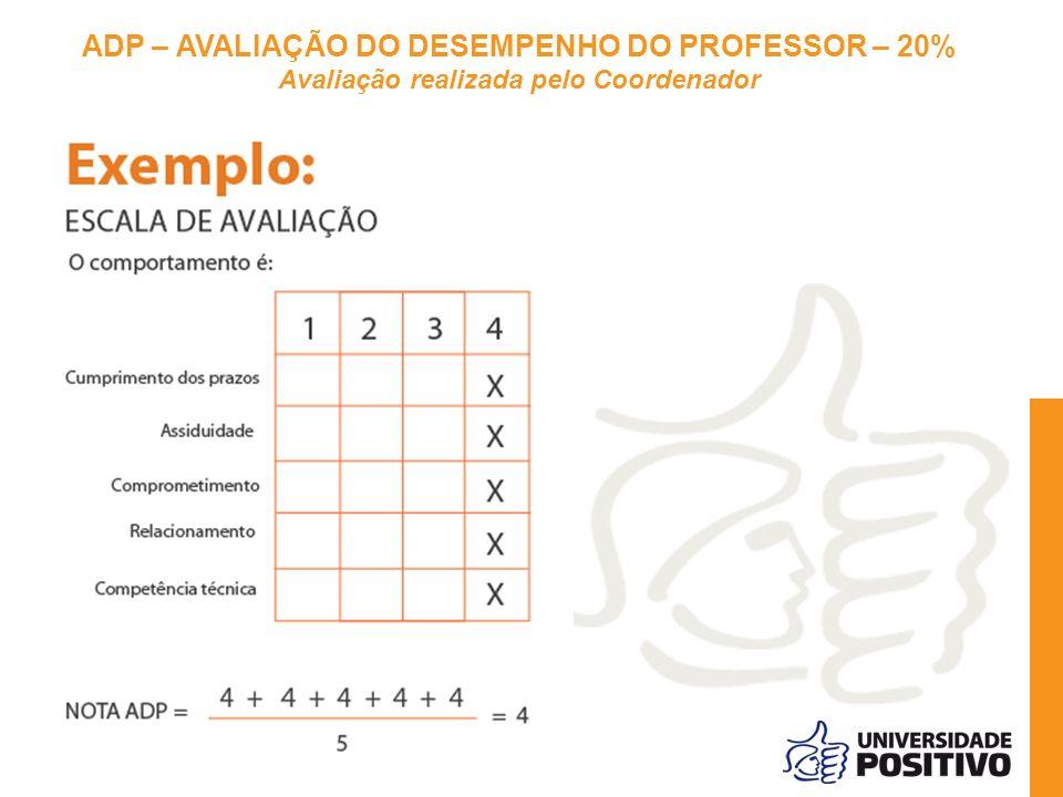 ADP – AVALIAÇÃO DO DESEMPENHO DO PROFESSOR – 20% Avaliação realizada pelo Coordenador
