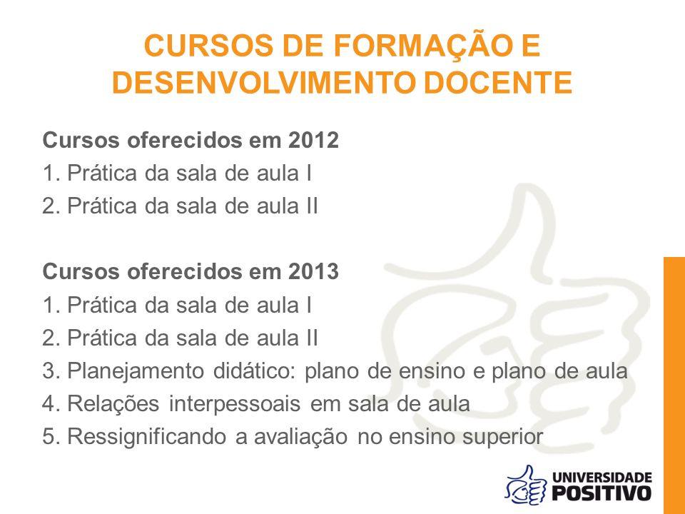 CURSOS DE FORMAÇÃO E DESENVOLVIMENTO DOCENTE Cursos oferecidos em 2012 1. Prática da sala de aula I 2. Prática da sala de aula II Cursos oferecidos em