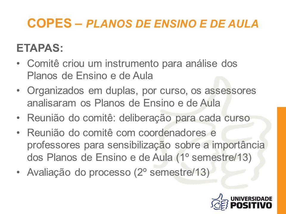 COPES – PLANOS DE ENSINO E DE AULA ETAPAS: Comitê criou um instrumento para análise dos Planos de Ensino e de Aula Organizados em duplas, por curso, o