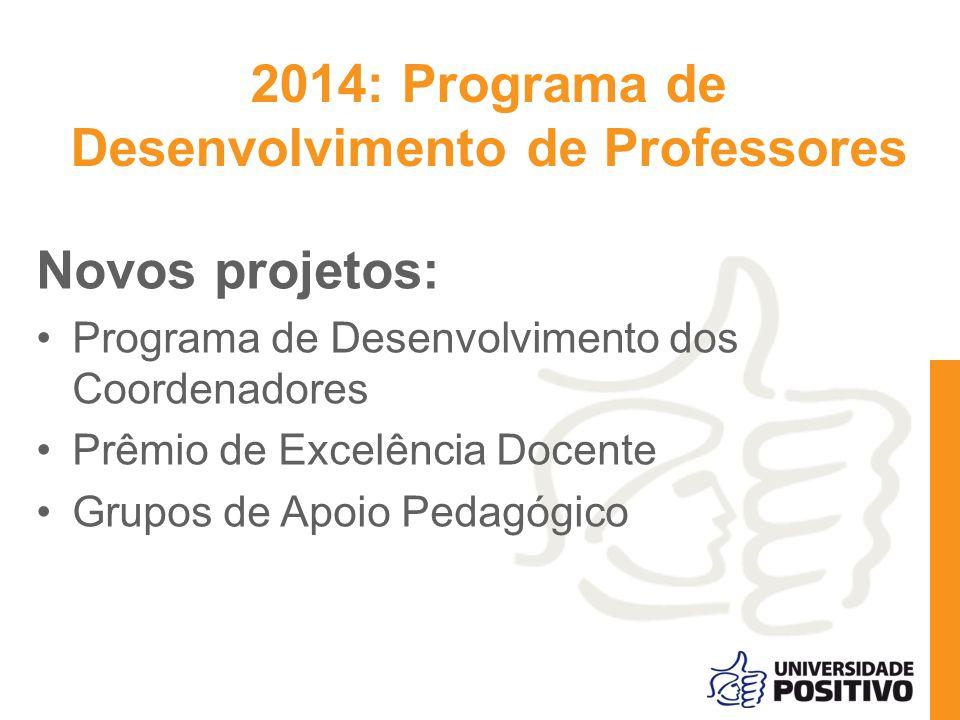 2014: Programa de Desenvolvimento de Professores Novos projetos: Programa de Desenvolvimento dos Coordenadores Prêmio de Excelência Docente Grupos de