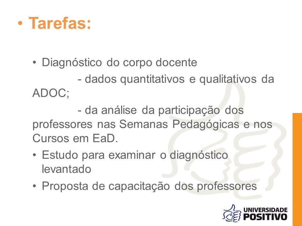Tarefas: Diagnóstico do corpo docente - dados quantitativos e qualitativos da ADOC; - da análise da participação dos professores nas Semanas Pedagógic