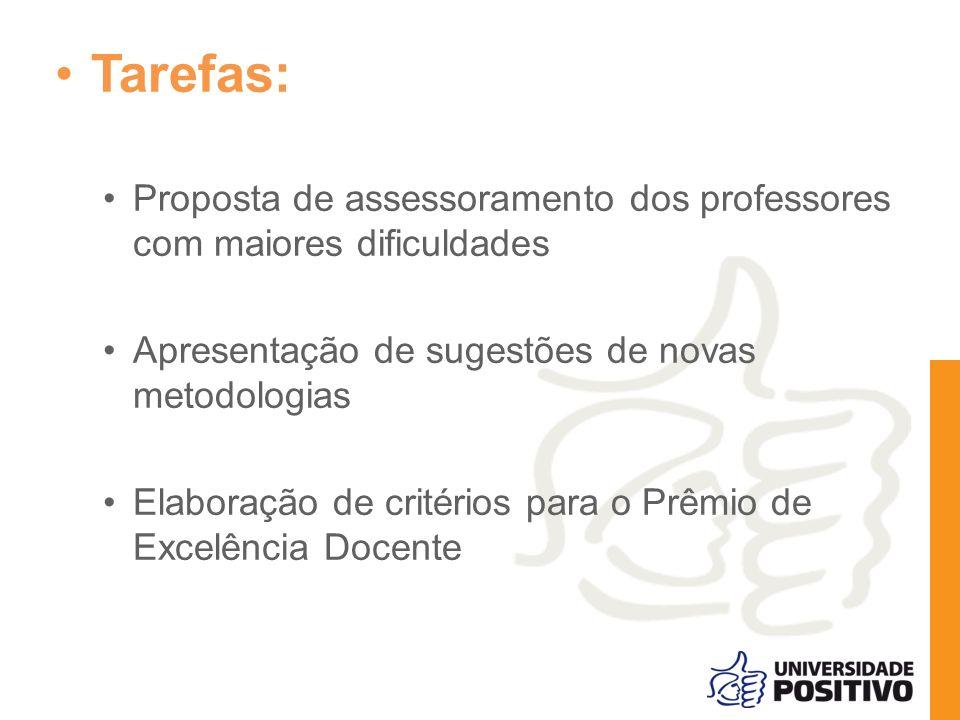 Tarefas: Proposta de assessoramento dos professores com maiores dificuldades Apresentação de sugestões de novas metodologias Elaboração de critérios p