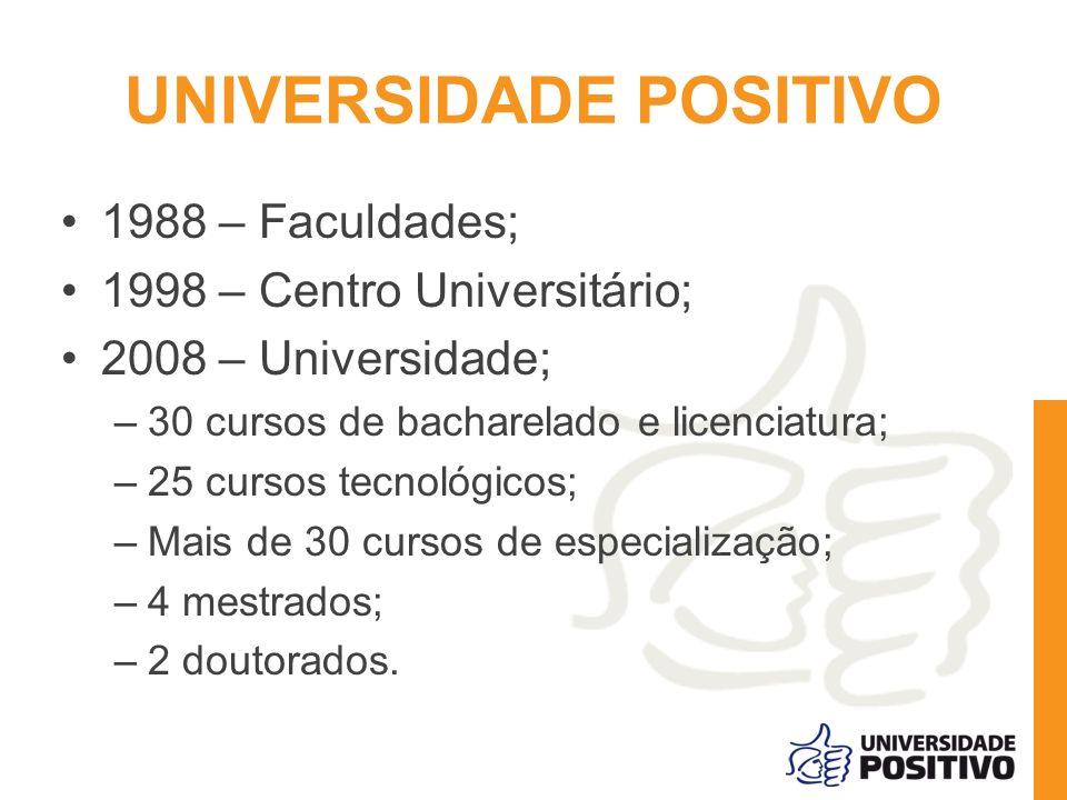 UNIVERSIDADE POSITIVO 1988 – Faculdades; 1998 – Centro Universitário; 2008 – Universidade; –30 cursos de bacharelado e licenciatura; –25 cursos tecnol