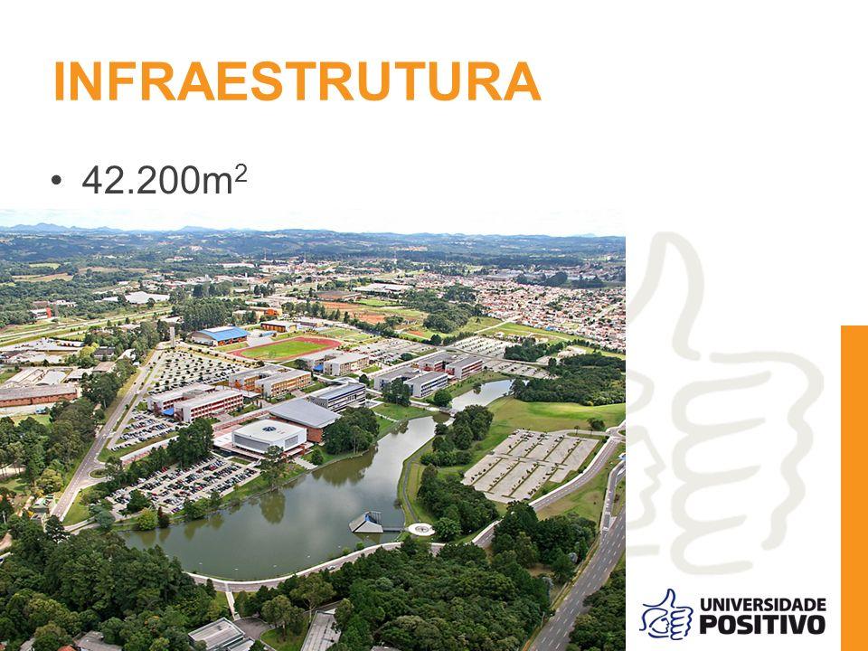INFRAESTRUTURA 42.200m 2
