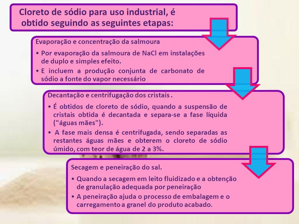 Cloreto de sódio para uso industrial, é obtido seguindo as seguintes etapas: Evaporação e concentração da salmoura Por evaporação da salmoura de NaCl