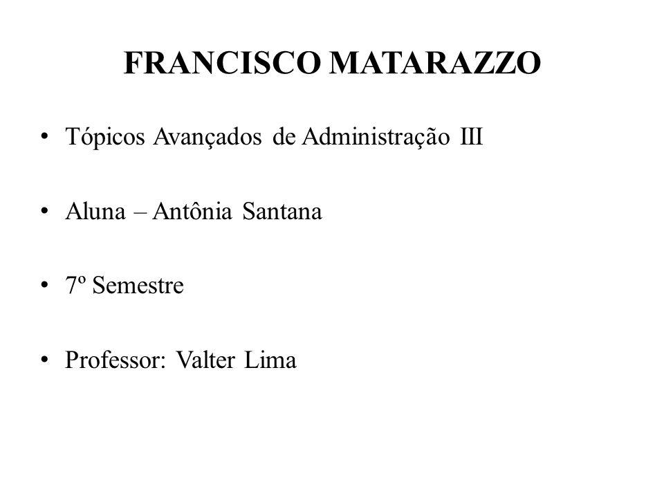 Tópicos Avançados de Administração III Aluna – Antônia Santana 7º Semestre Professor: Valter Lima