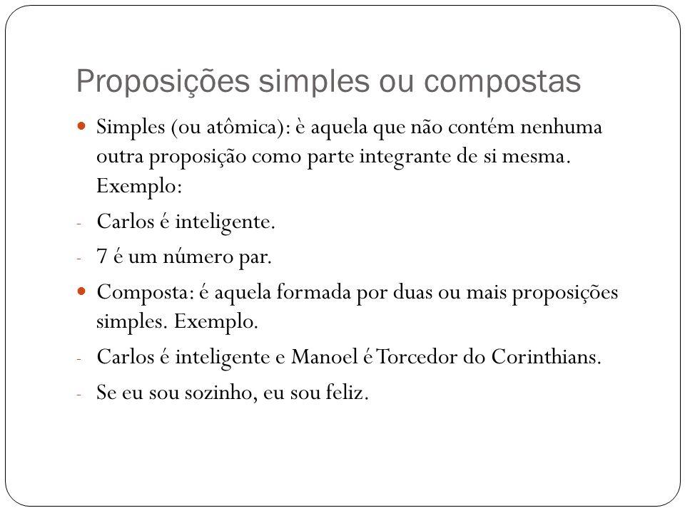 Proposições simples ou compostas Simples (ou atômica): è aquela que não contém nenhuma outra proposição como parte integrante de si mesma. Exemplo: -