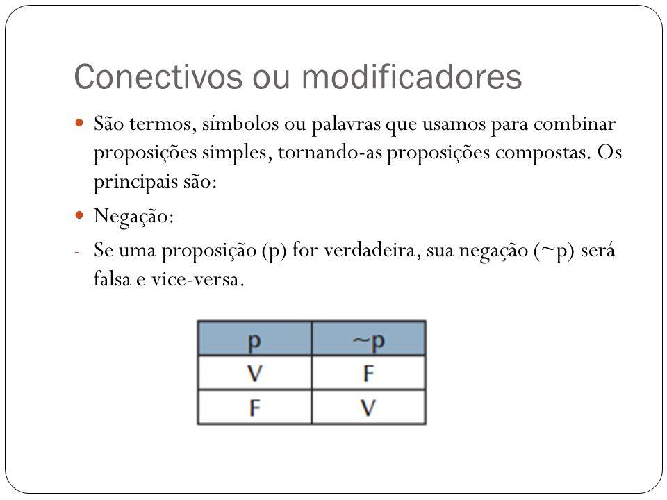 Conectivos ou modificadores São termos, símbolos ou palavras que usamos para combinar proposições simples, tornando-as proposições compostas. Os princ