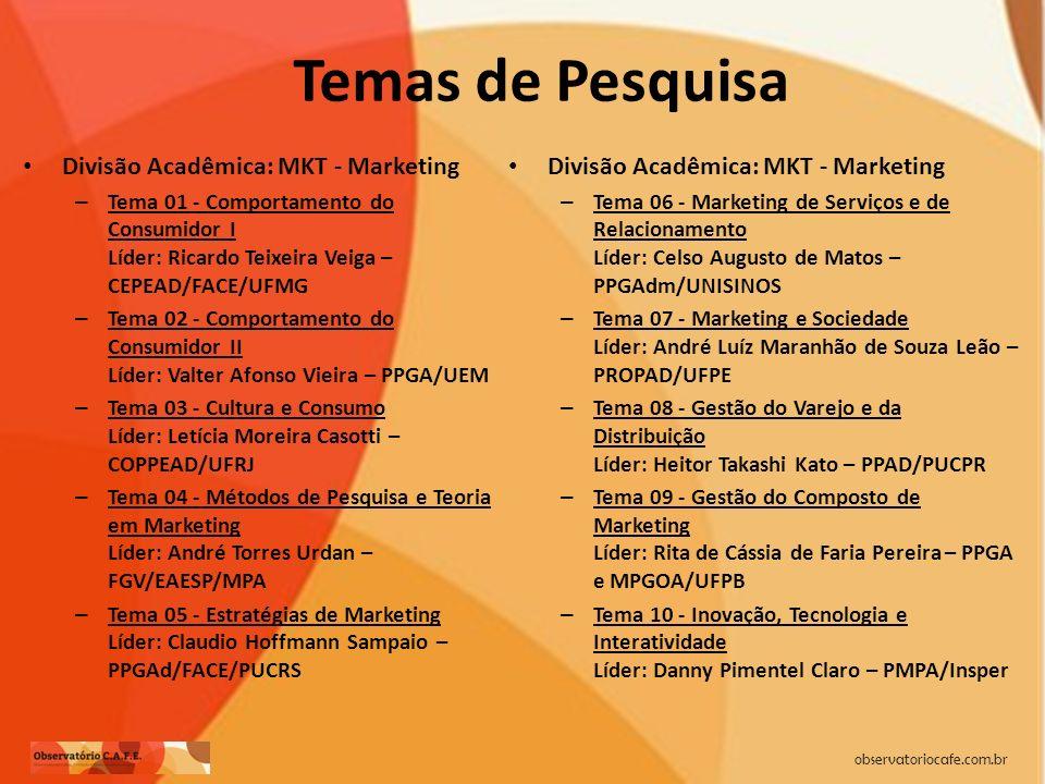observatoriocafe.com.br Temas de Pesquisa Divisão Acadêmica: MKT - Marketing – Tema 01 - Comportamento do Consumidor I Líder: Ricardo Teixeira Veiga –