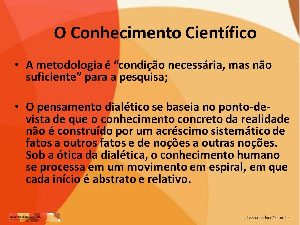 observatoriocafe.com.br O Conhecimento Científico A metodologia é condição necessária, mas não suficiente para a pesquisa; O pensamento dialético se b