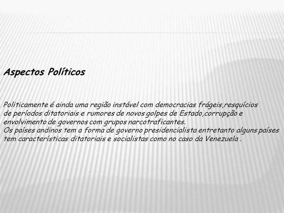 Aspectos Políticos Politicamente é ainda uma região instável com democracias frágeis,resquícios de períodos ditatoriais e rumores de novos golpes de E