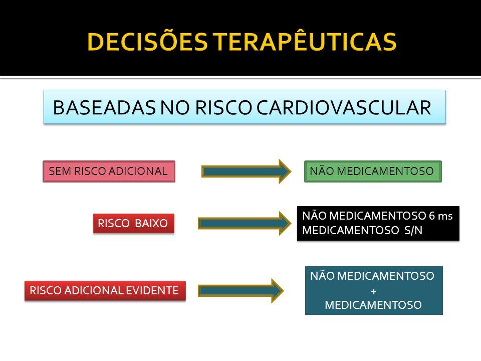BASEADAS NO RISCO CARDIOVASCULAR SEM RISCO ADICIONALNÃO MEDICAMENTOSO RISCO BAIXO NÃO MEDICAMENTOSO 6 ms MEDICAMENTOSO S/N NÃO MEDICAMENTOSO 6 ms MEDI