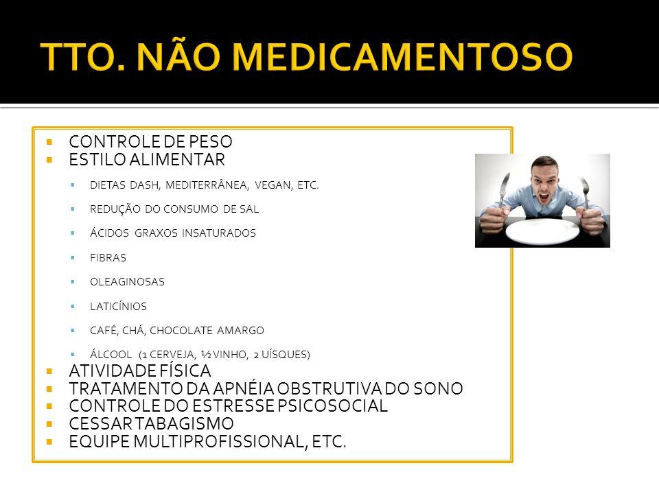 CONTROLE DE PESO ESTILO ALIMENTAR DIETAS DASH, MEDITERRÂNEA, VEGAN, ETC. REDUÇÃO DO CONSUMO DE SAL ÁCIDOS GRAXOS INSATURADOS FIBRAS OLEAGINOSAS LATICÍ