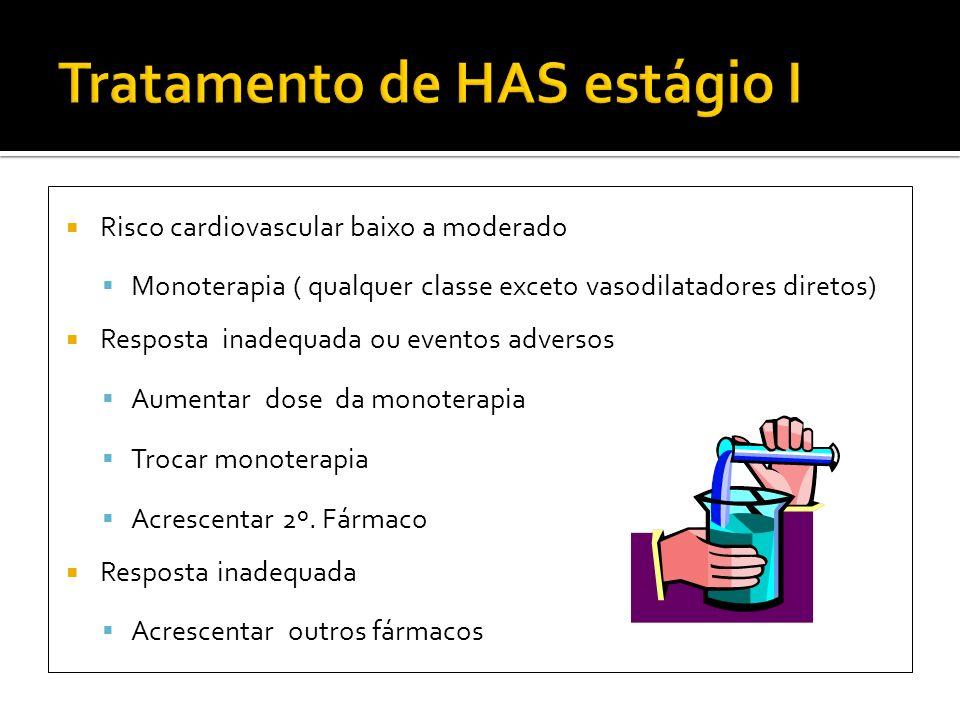Risco cardiovascular baixo a moderado Monoterapia ( qualquer classe exceto vasodilatadores diretos) Resposta inadequada ou eventos adversos Aumentar d