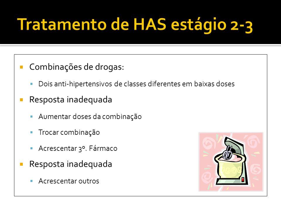 Combinações de drogas: Dois anti-hipertensivos de classes diferentes em baixas doses Resposta inadequada Aumentar doses da combinação Trocar combinaçã