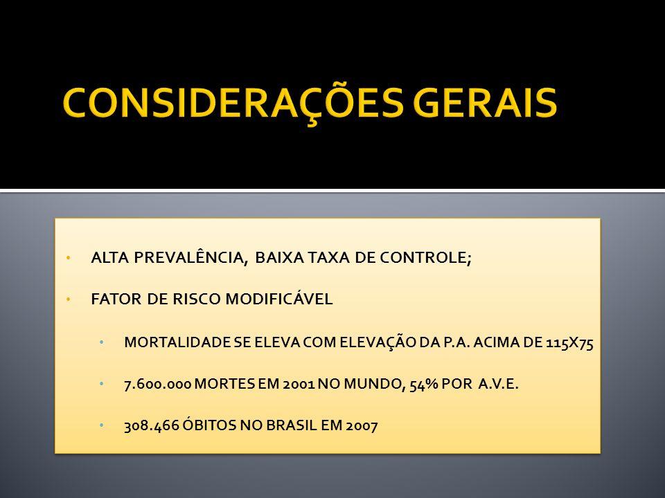 ALTA PREVALÊNCIA, BAIXA TAXA DE CONTROLE; FATOR DE RISCO MODIFICÁVEL MORTALIDADE SE ELEVA COM ELEVAÇÃO DA P.A. ACIMA DE 115X75 7.600.000 MORTES EM 200