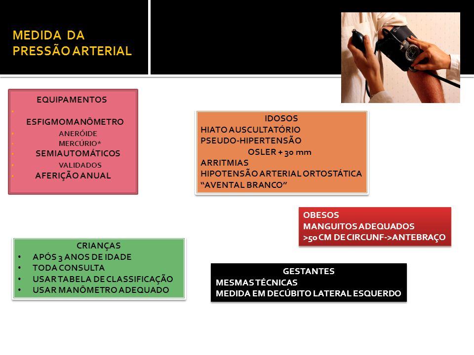 MEDIDA DA PRESSÃO ARTERIAL EQUIPAMENTOS ESFIGMOMANÔMETRO ANERÓIDE MERCÚRIO* SEMIAUTOMÁTICOS VALIDADOS AFERIÇÃO ANUAL CRIANÇAS APÓS 3 ANOS DE IDADE TOD