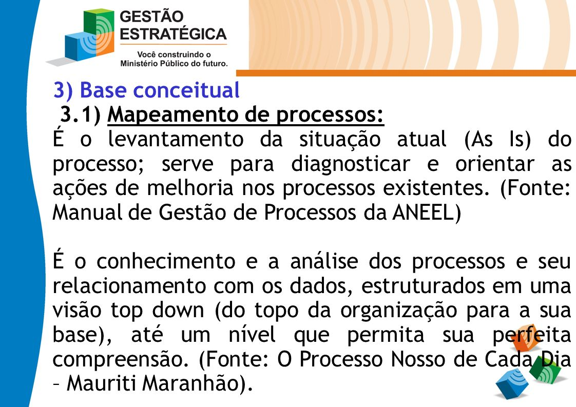 3) Base conceitual 3.1) Mapeamento de processos: É o levantamento da situação atual (As Is) do processo; serve para diagnosticar e orientar as ações d