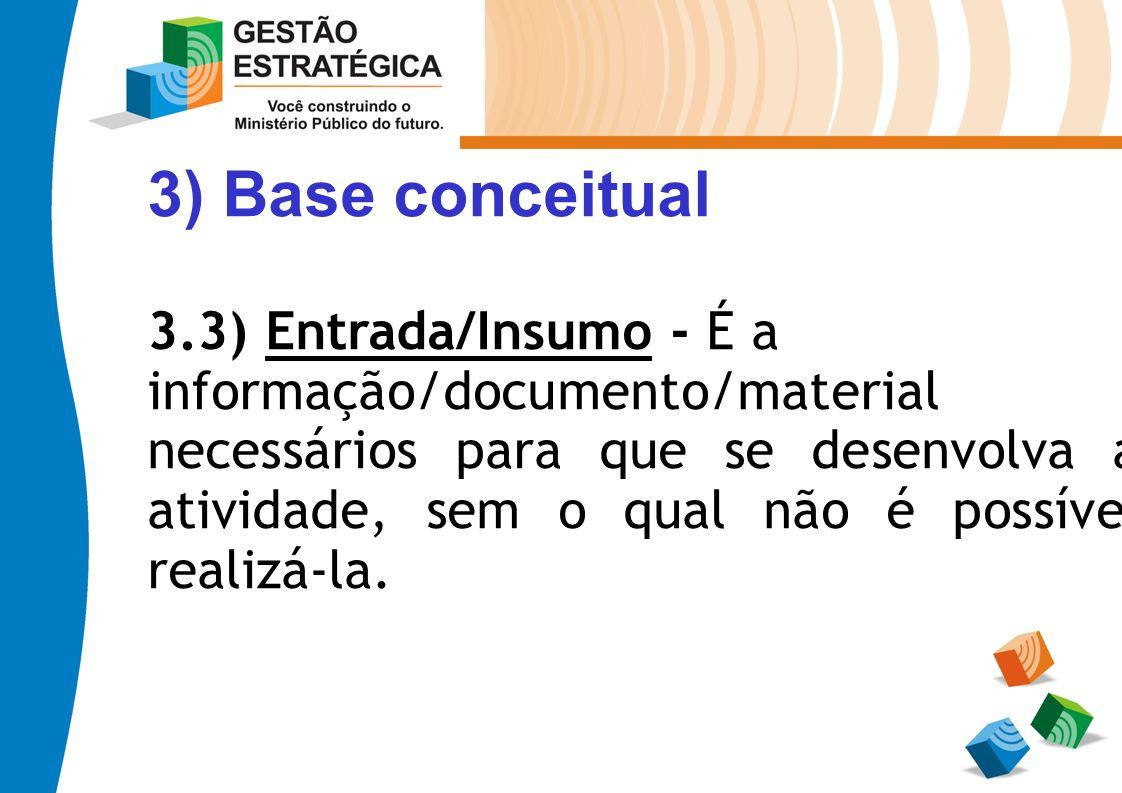 3) Base conceitual 3.3) Entrada/Insumo - É a informação/documento/material necessários para que se desenvolva a atividade, sem o qual não é possível r