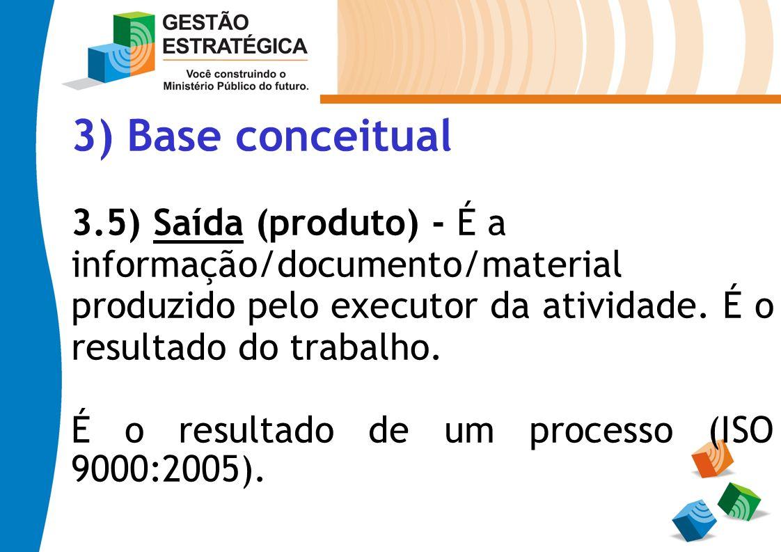 3) Base conceitual 3.5) Saída (produto) - É a informação/documento/material produzido pelo executor da atividade. É o resultado do trabalho. É o resul