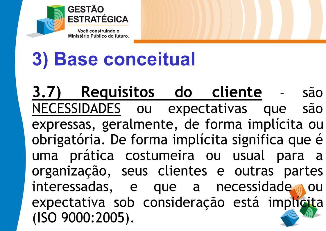 3) Base conceitual 3.7) Requisitos do cliente – são NECESSIDADES ou expectativas que são expressas, geralmente, de forma implícita ou obrigatória. De