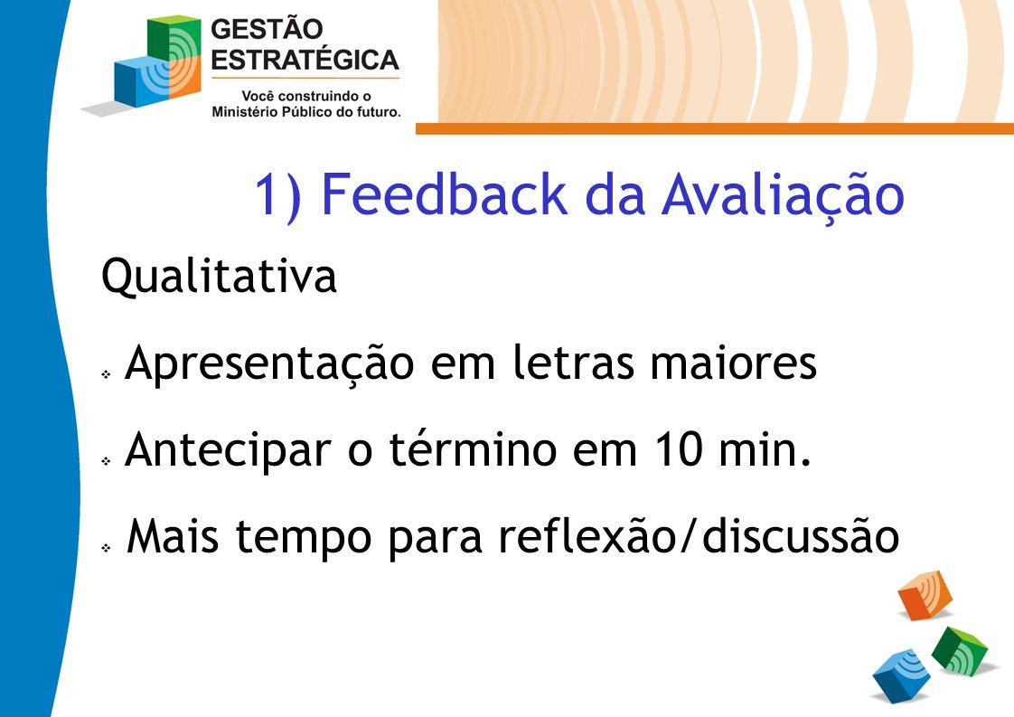 1) Feedback da Avaliação Qualitativa Apresentação em letras maiores Antecipar o término em 10 min. Mais tempo para reflexão/discussão