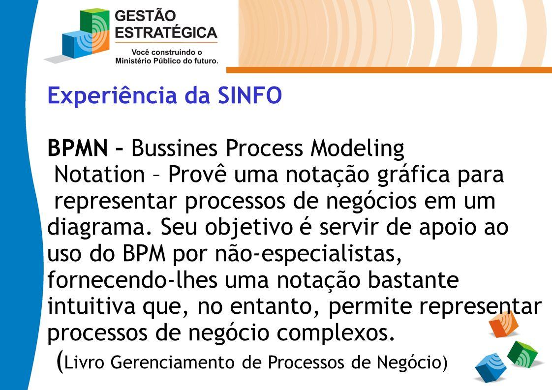 Experiência da SINFO BPMN – Bussines Process Modeling Notation – Provê uma notação gráfica para representar processos de negócios em um diagrama. Seu