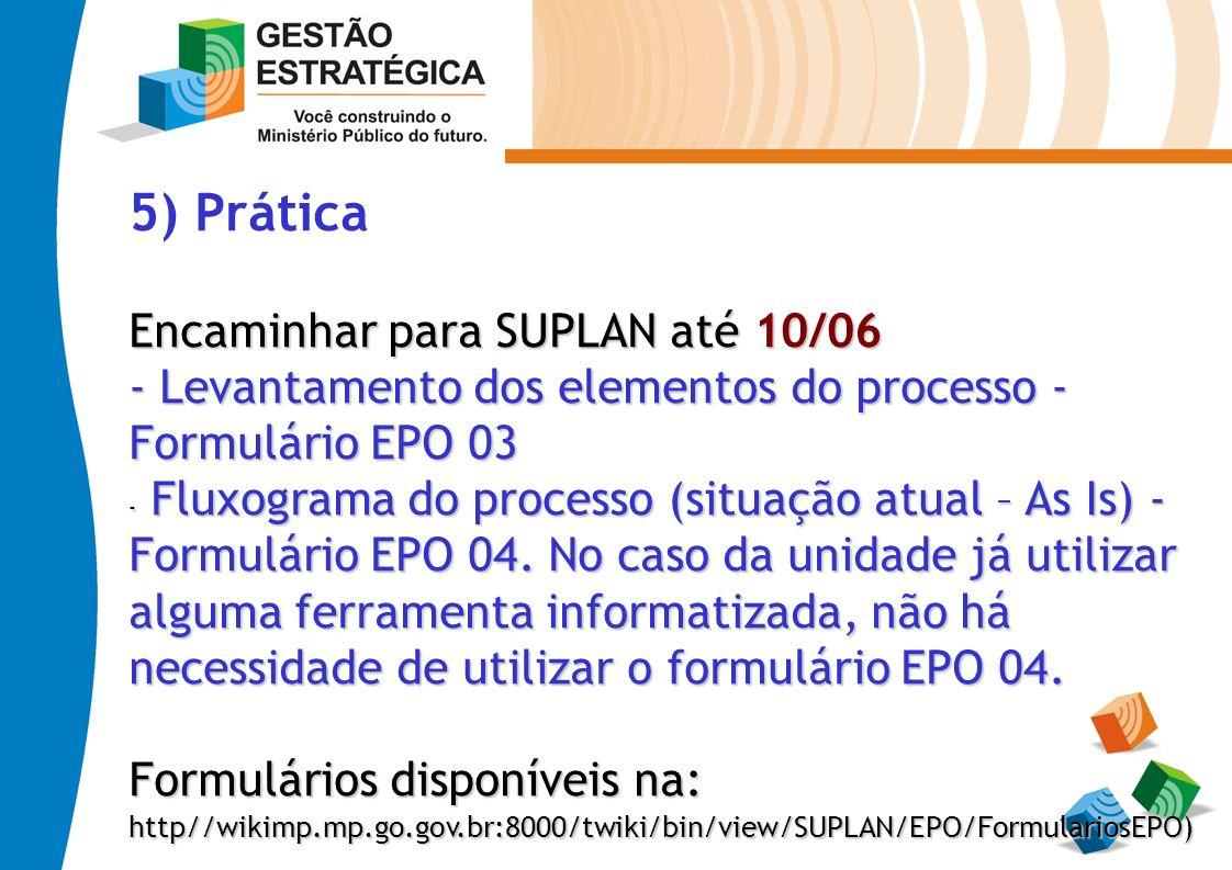 5) Prática Encaminhar para SUPLAN até 10/06 - Levantamento dos elementos do processo - Formulário EPO 03 - Fluxograma do processo (situação atual – As