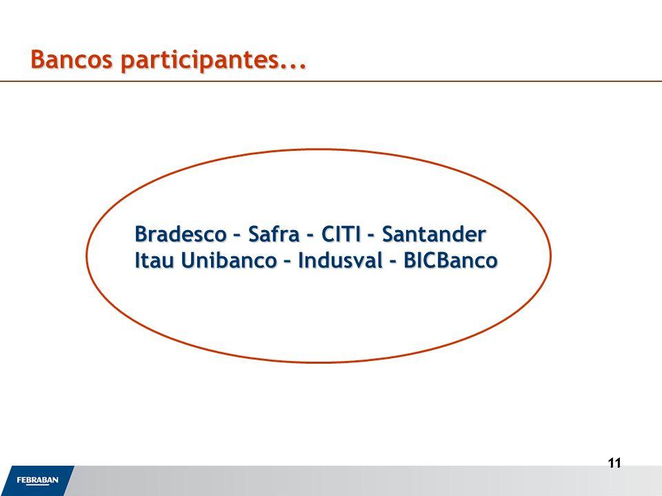 11 Bancos participantes... Bradesco – Safra - CITI - Santander Itau Unibanco – Indusval - BICBanco