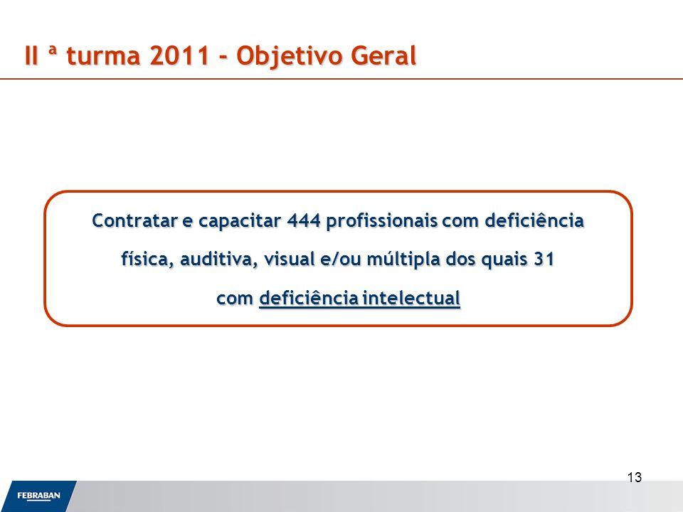 13 II ª turma 2011 - Objetivo Geral Contratar e capacitar 444 profissionais com deficiência física, auditiva, visual e/ou múltipla dos quais 31 com de