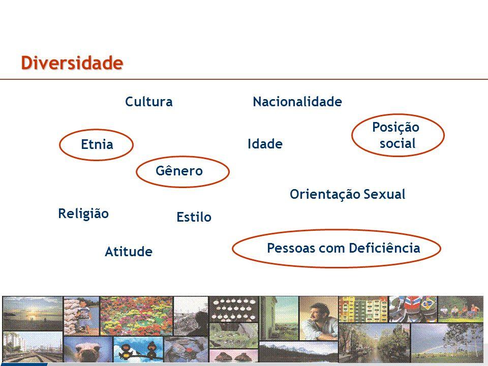 2 Cultura Etnia Nacionalidade Gênero Religião Pessoas com Deficiência Estilo Orientação Sexual Diversidade Atitude Idade Posição social